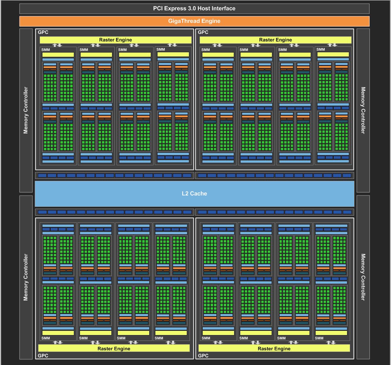 geforce-gtx-980-block-diagram-final.png