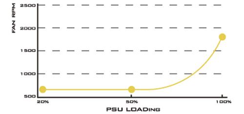 30-sst-fan-spd-graph.jpg