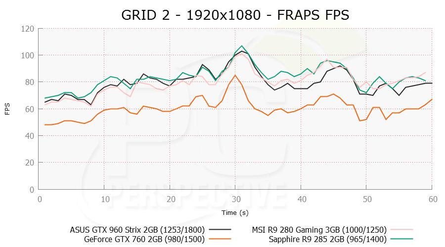 grid2-1920x1080-frapsfps.png