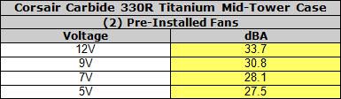 27b-fan-noise-table.jpg