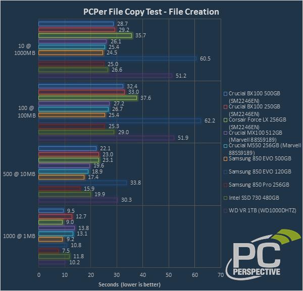 pcperfc-create-0.png