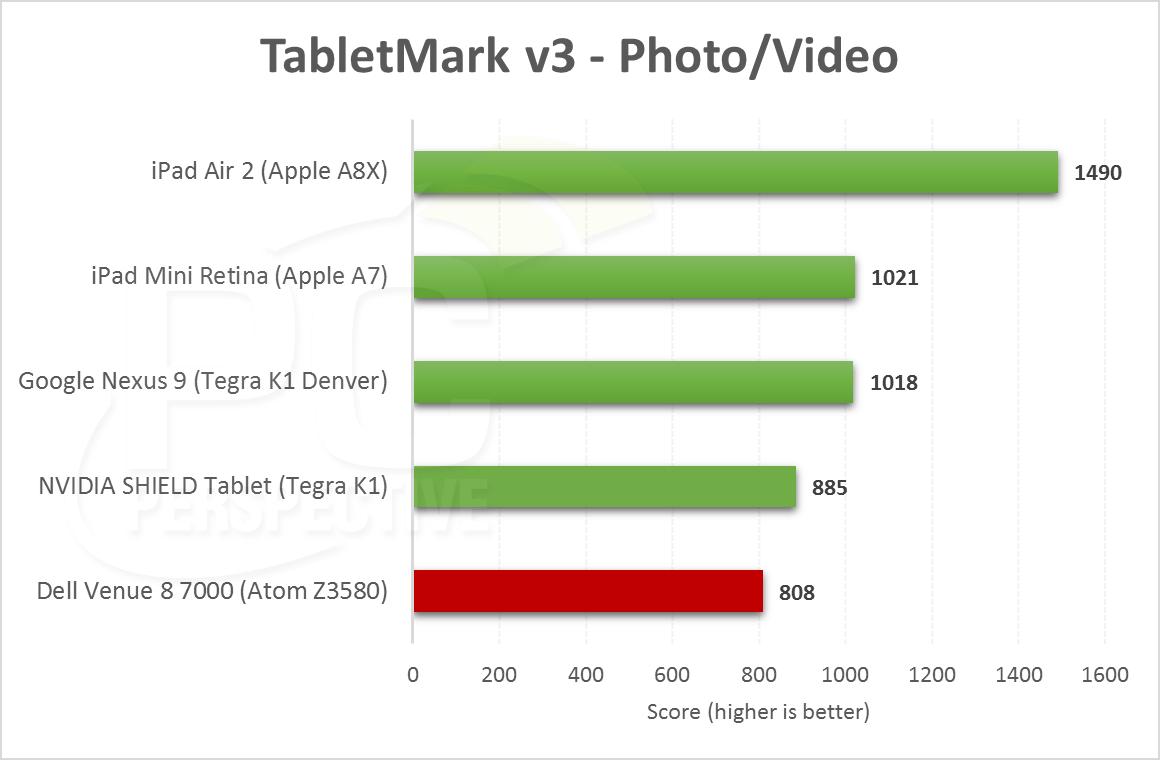 tabletmark-3.png