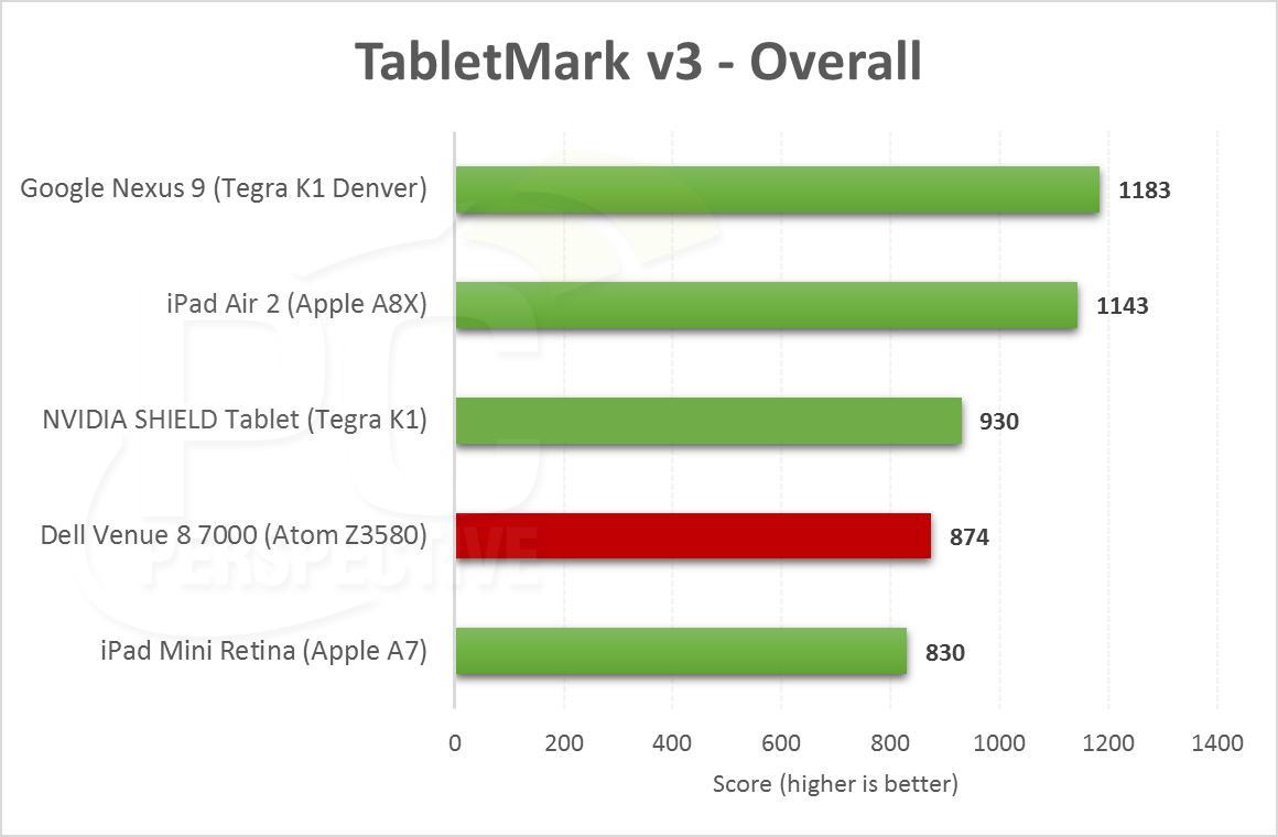 tabletmark-1.png