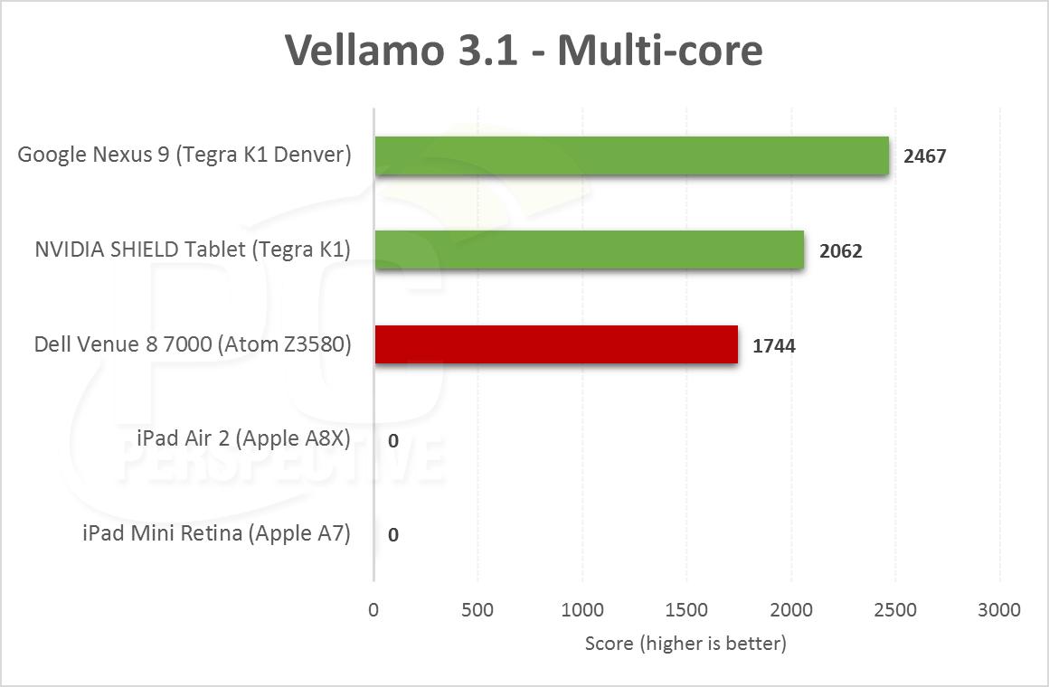 vellamo-2.png