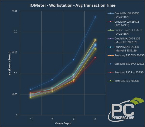 iometer-trans-workstation-0.png