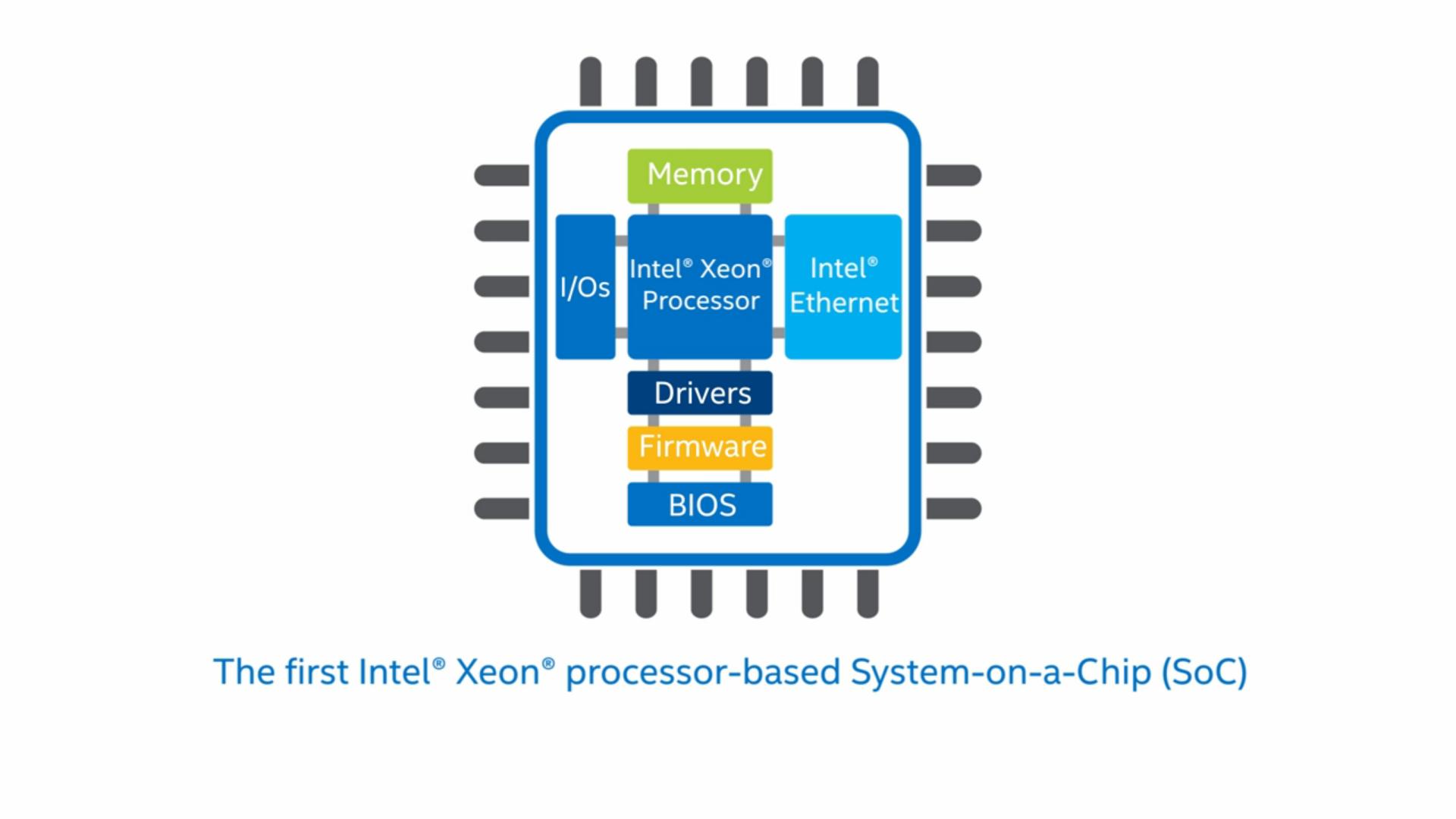 intel-xeon-processor-d-product-family-server-soc.png
