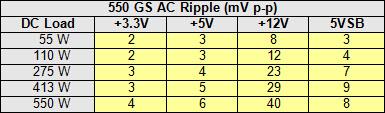 24a-550-ac-ripple-table.jpg