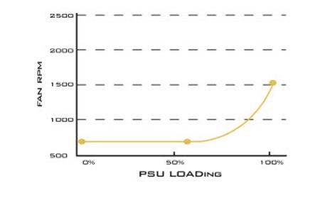 30-fan-speed-graph.jpg