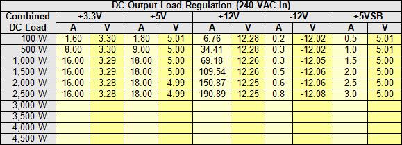 21-dc-volts-table.jpg