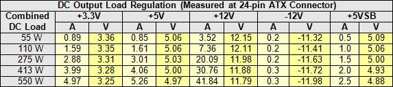 21a-550-dc-volt-reg-table.jpg