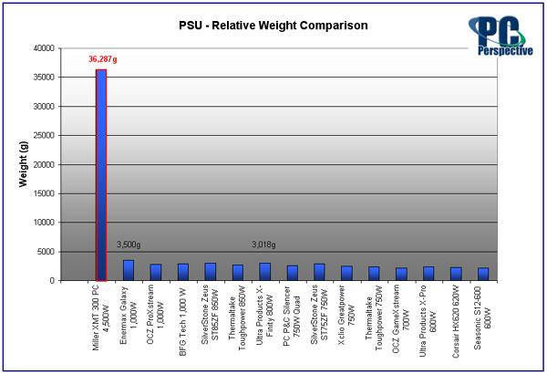 18-weight-graph.jpg