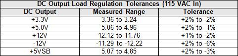 22b-650-dc-reg-tol-table.jpg