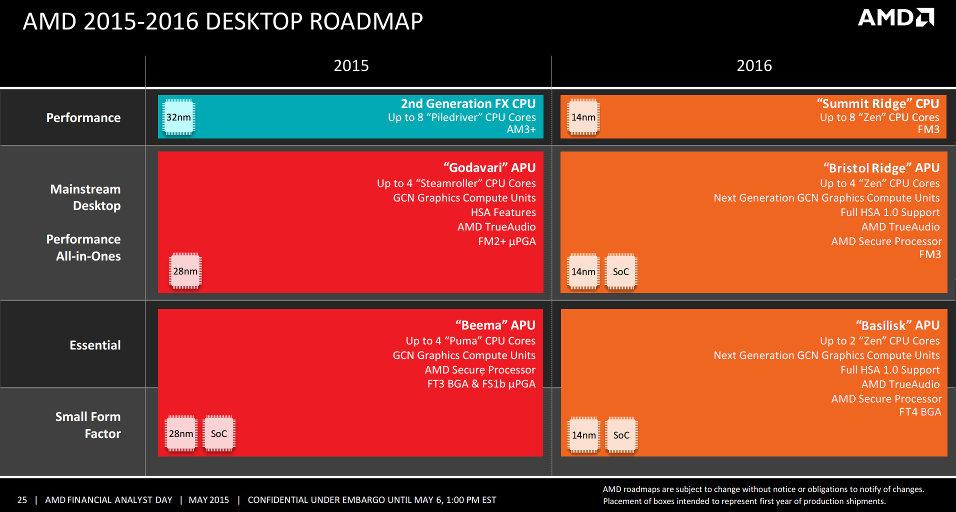 amd-desktop-roadmap.jpg
