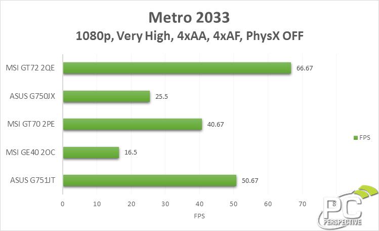 metro2033-0.png