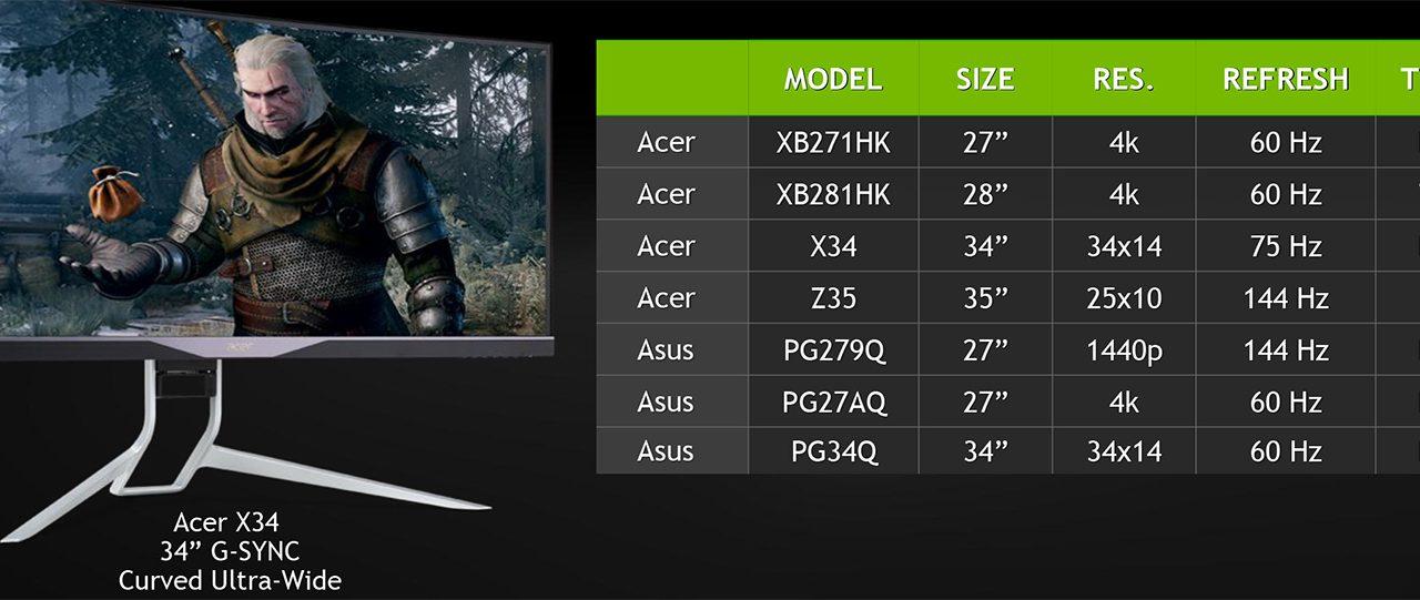 NVIDIA G-Sync Update: New Monitors, Windowed Mode, V-Sync Options