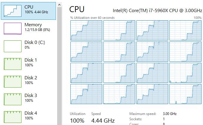 ssd-750-x5-10-4k-random-qd32-cpu-scaling.png