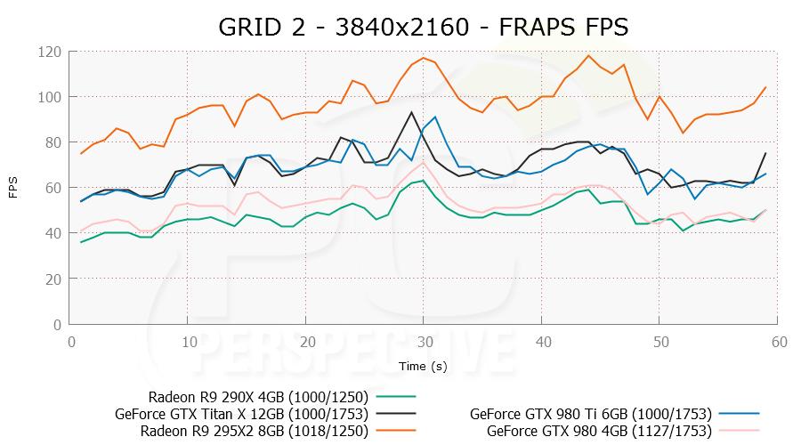 grid2-3840x2160-frapsfps.png