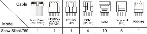 15c-cables-connectors.jpg