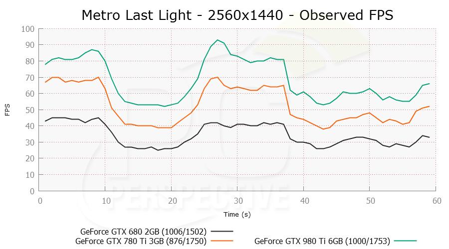 metroll-2560x1440-ofps-0.png