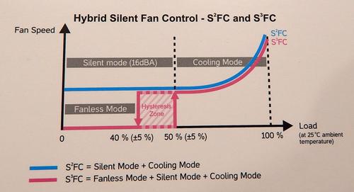 14b-s3fc-graph.jpg