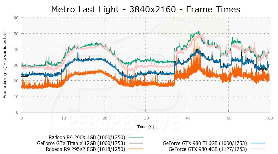 metroll-3840x2160-plot.png