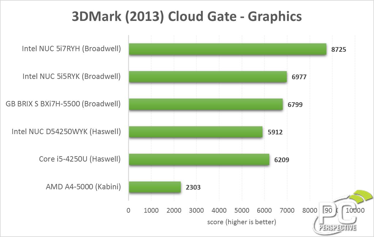 3dm13-cloudgraphics.png