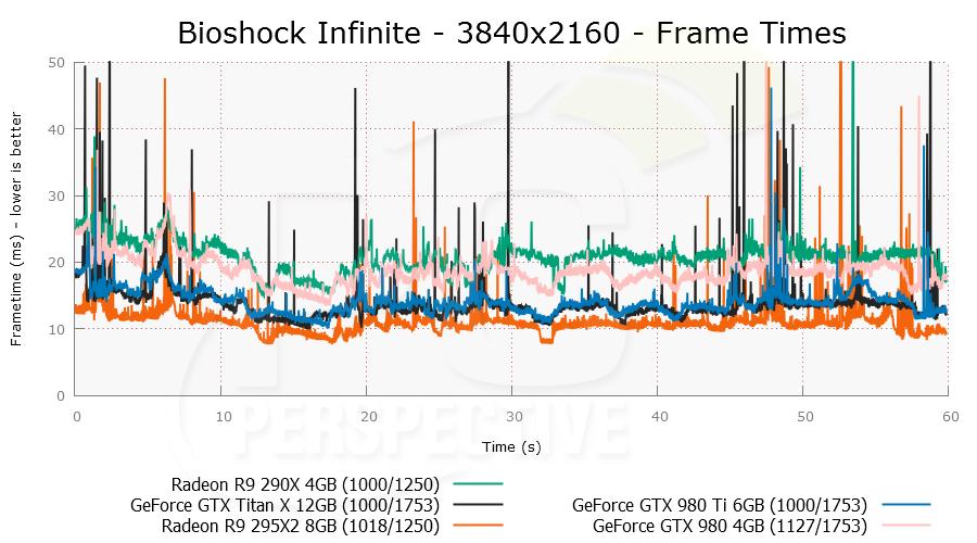 bioshock-3840x2160-plot.png