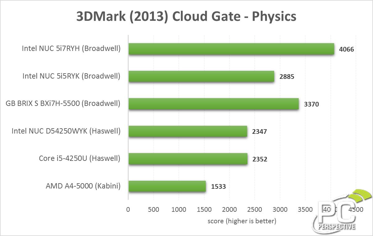 3dm13-cloudphysics.png