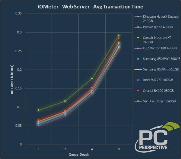 iometer-trans-web.png
