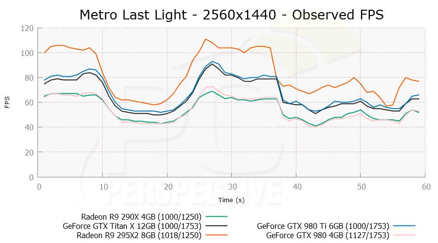 metroll-2560x1440-ofps.png