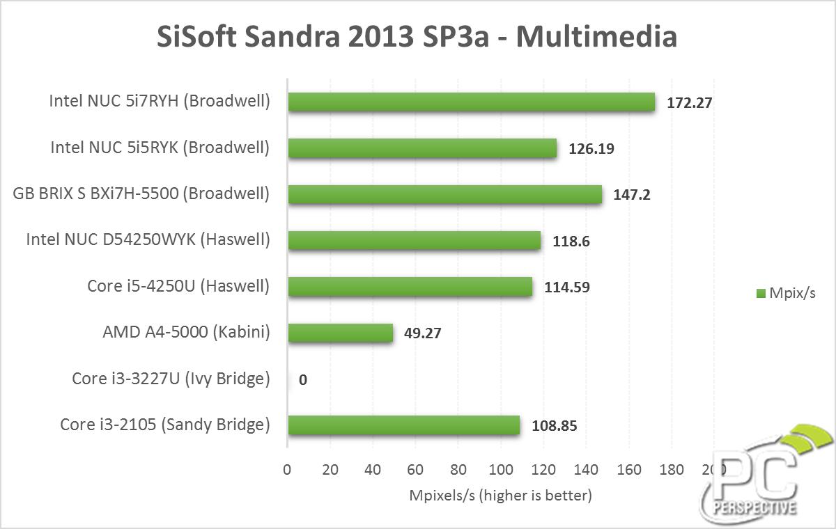 sisoft-multi.png