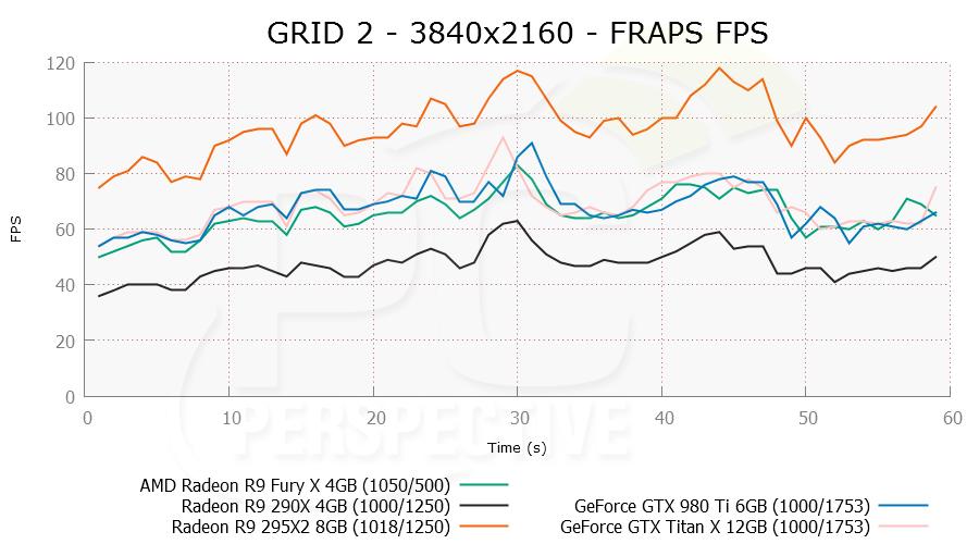 grid2-3840x2160-frapsfps-0.png