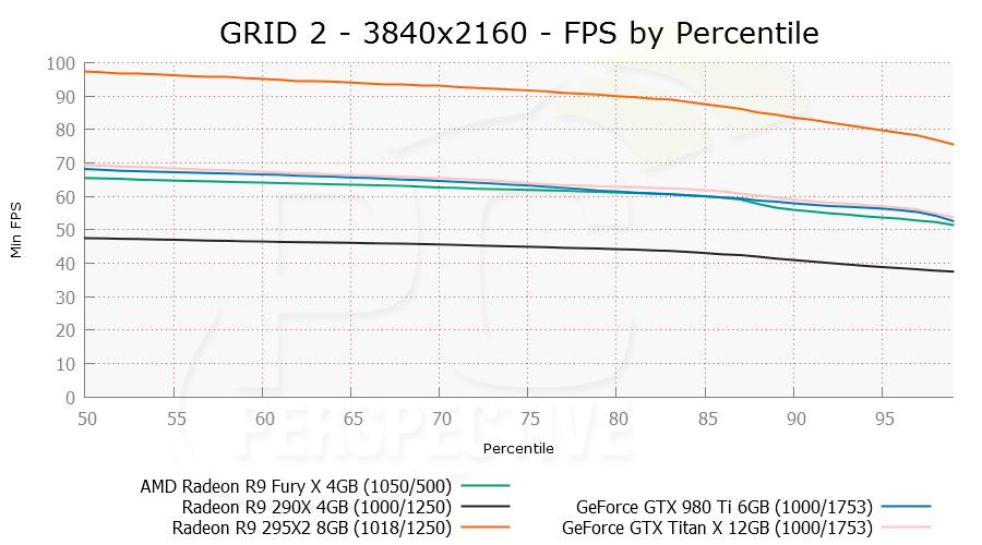 grid2-3840x2160-per-0.png
