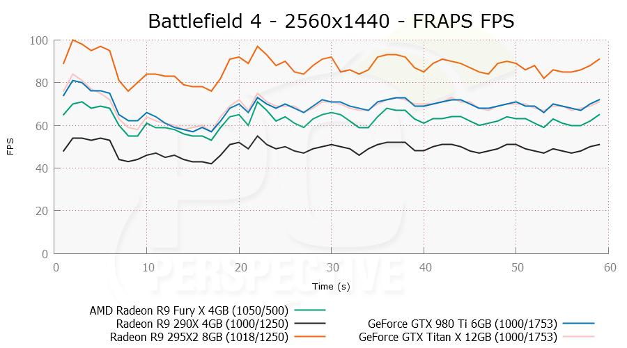 bf4-2560x1440-frapsfps.png