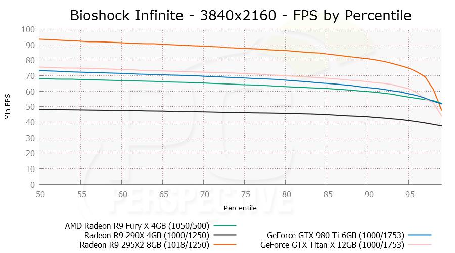 bioshock-3840x2160-per-0.png
