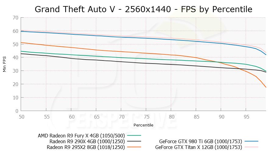 gtav-2560x1440-per-1.png