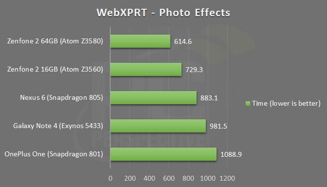 zenfone2-wxprt-photo.png