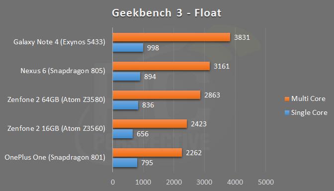 zenfone2-gb3-float.png