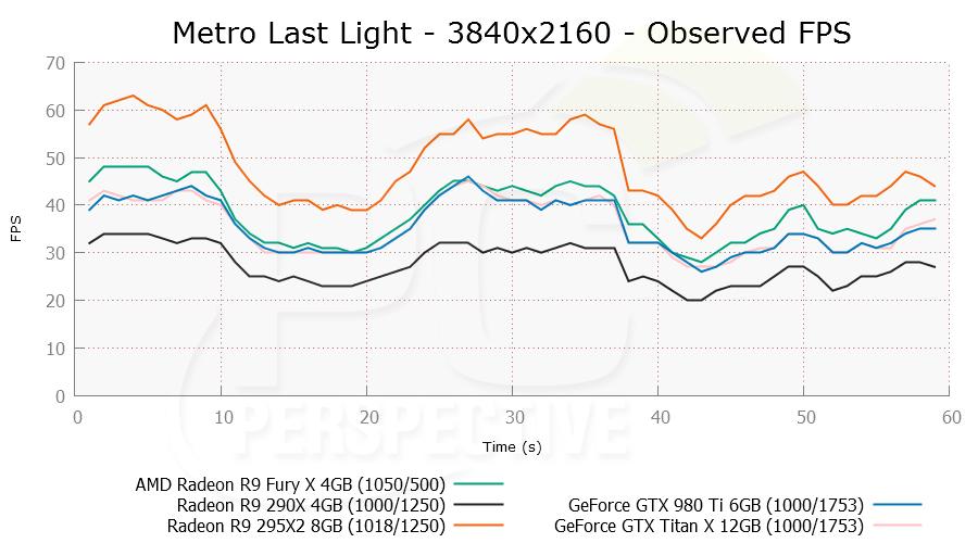 metroll-3840x2160-ofps.png