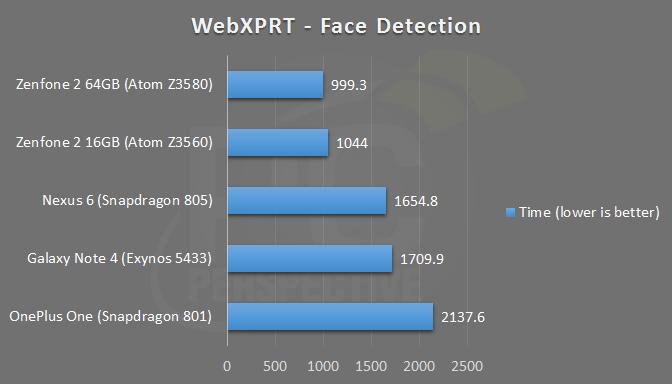 zenfone2-wxprt-face.png
