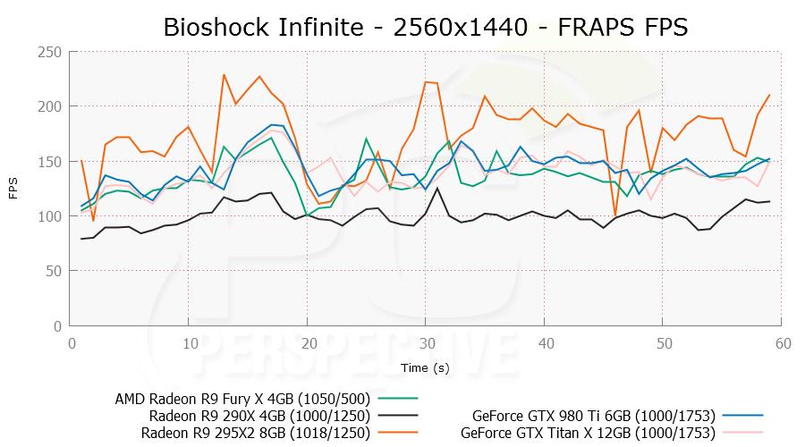 bioshock-2560x1440-frapsfps-0.png