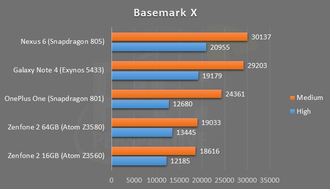 zenfone-basemarkx-0.png