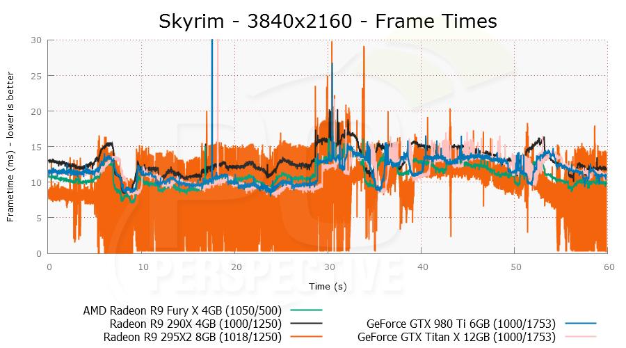 skyrim-3840x2160-plot-1.png