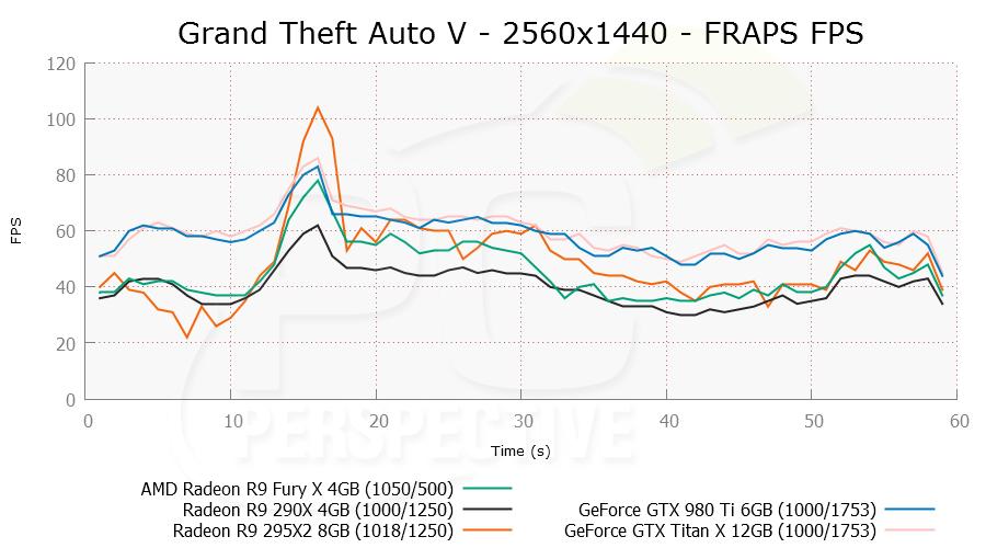 gtav-2560x1440-frapsfps-1.png