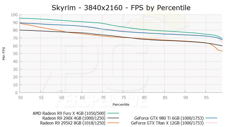 skyrim-3840x2160-per-1.png