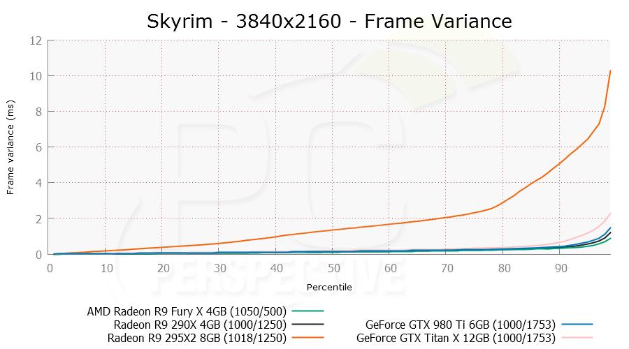 skyrim-3840x2160-stut-1.png