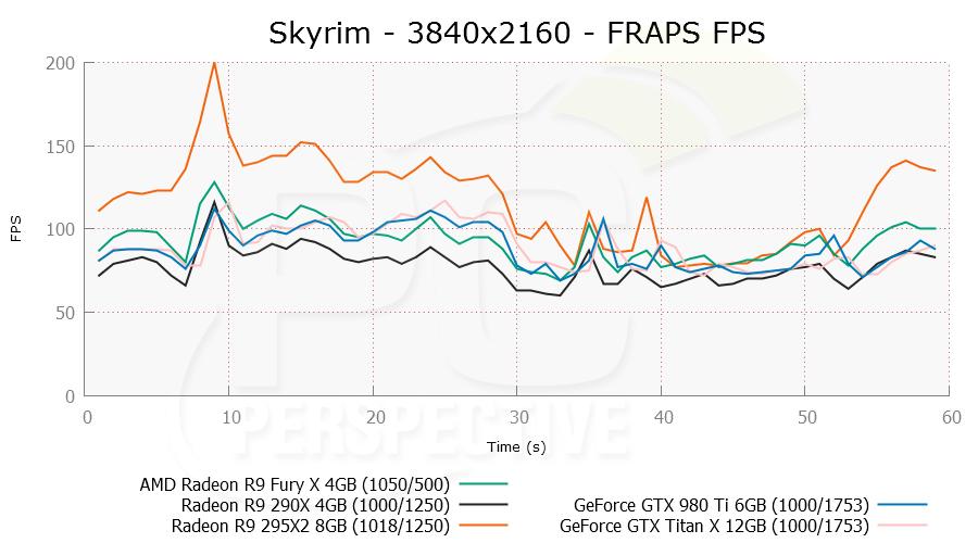 skyrim-3840x2160-frapsfps-1.png