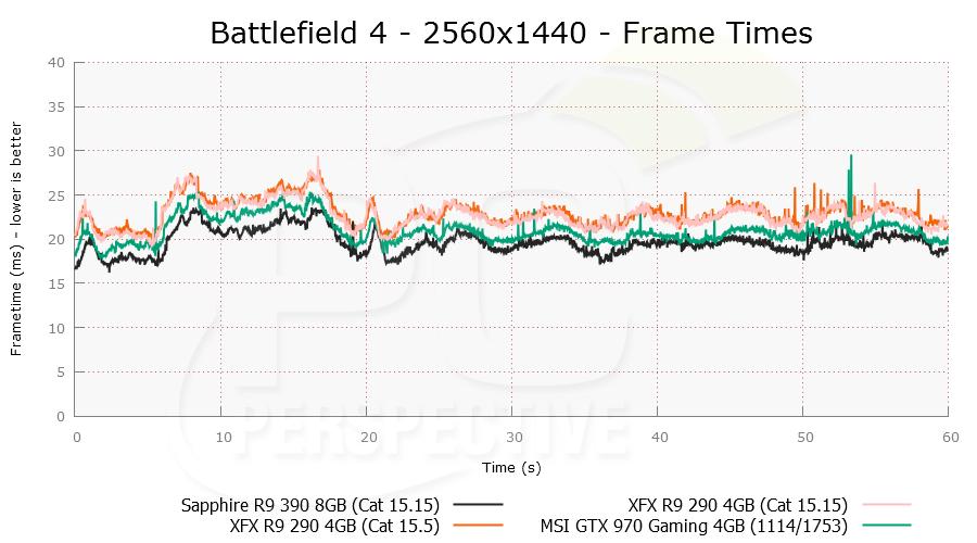 bf4-2560x1440-plot-0.png