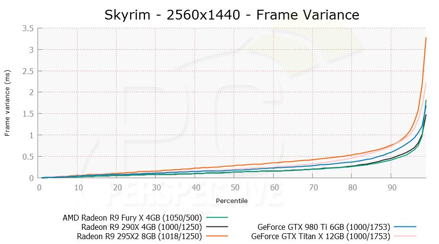 skyrim-2560x1440-stut-1.png