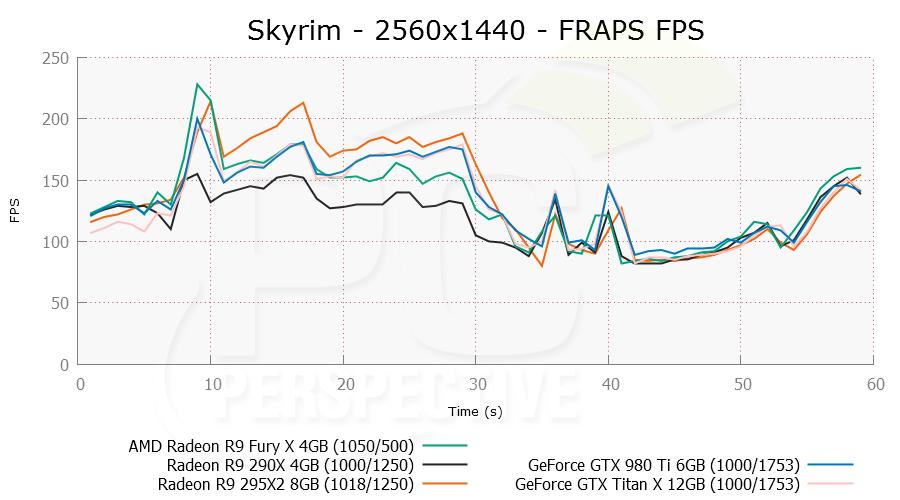 skyrim-2560x1440-frapsfps-1.png